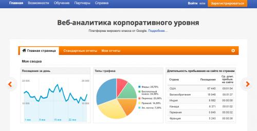Google Analytics — регистрация в гугл аналитике