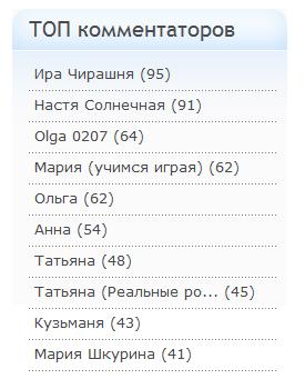 ТОП-комментаторов за 100 дней!